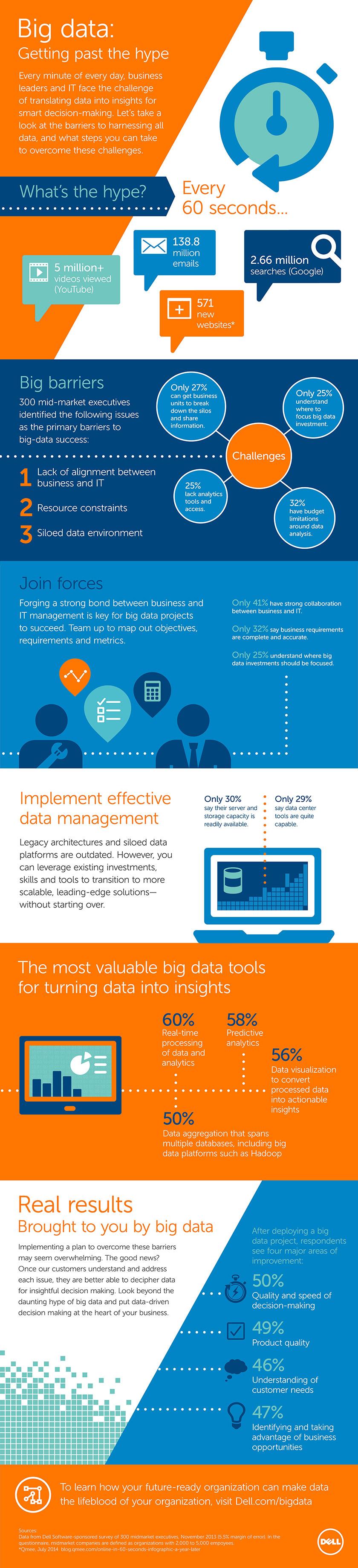 Big Data POV