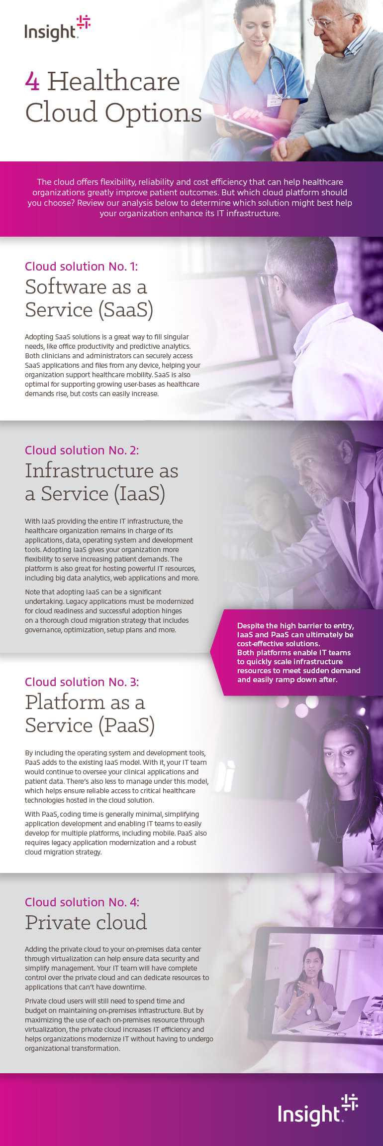 Evaluating Four Healthcare Cloud Options infographic as transcribed below