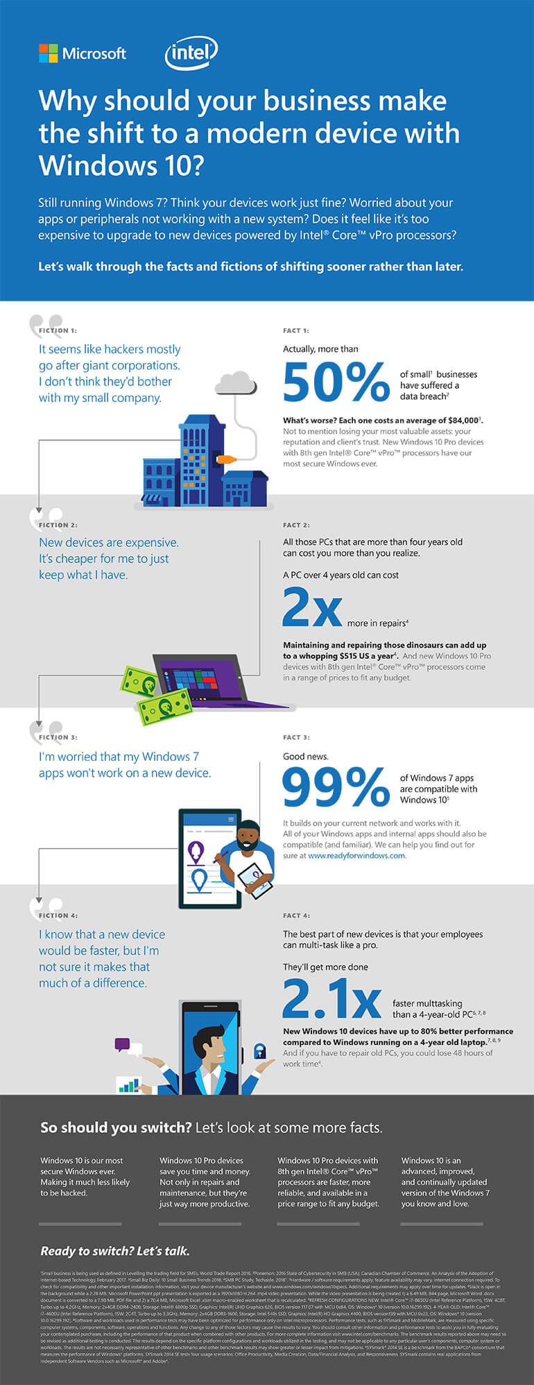 Infographic Why Should Your Business Make the Shift to a Modern Device With Windows 10?