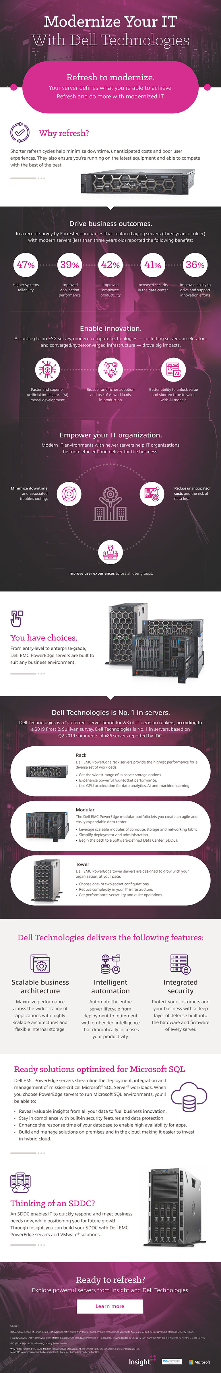 Modernize Your IT With Dell Technologies infographic as transcribed below