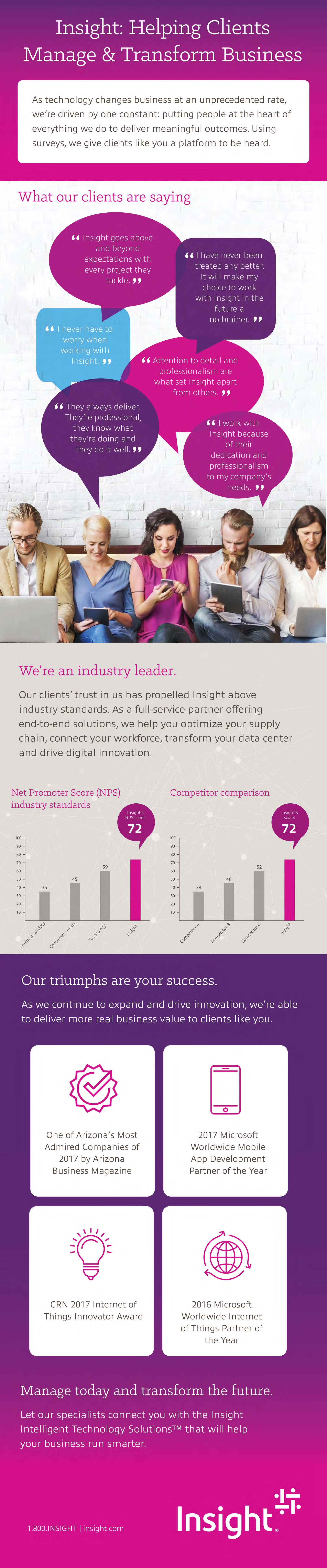 The Insight Difference infographic