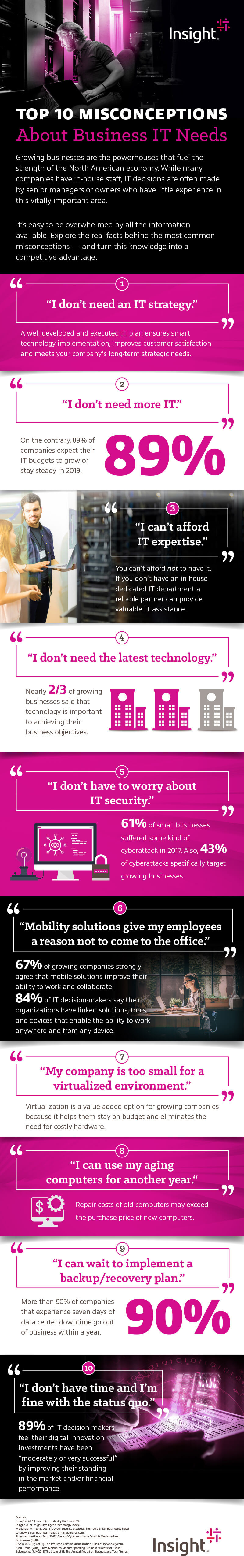 Infographic displaying Top 10 Misconceptions About Business IT Needs Translated below.