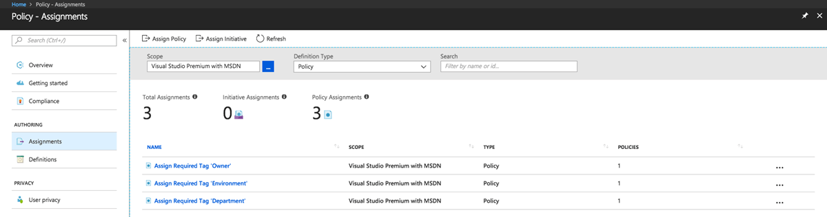 Assigments in the Azure portal