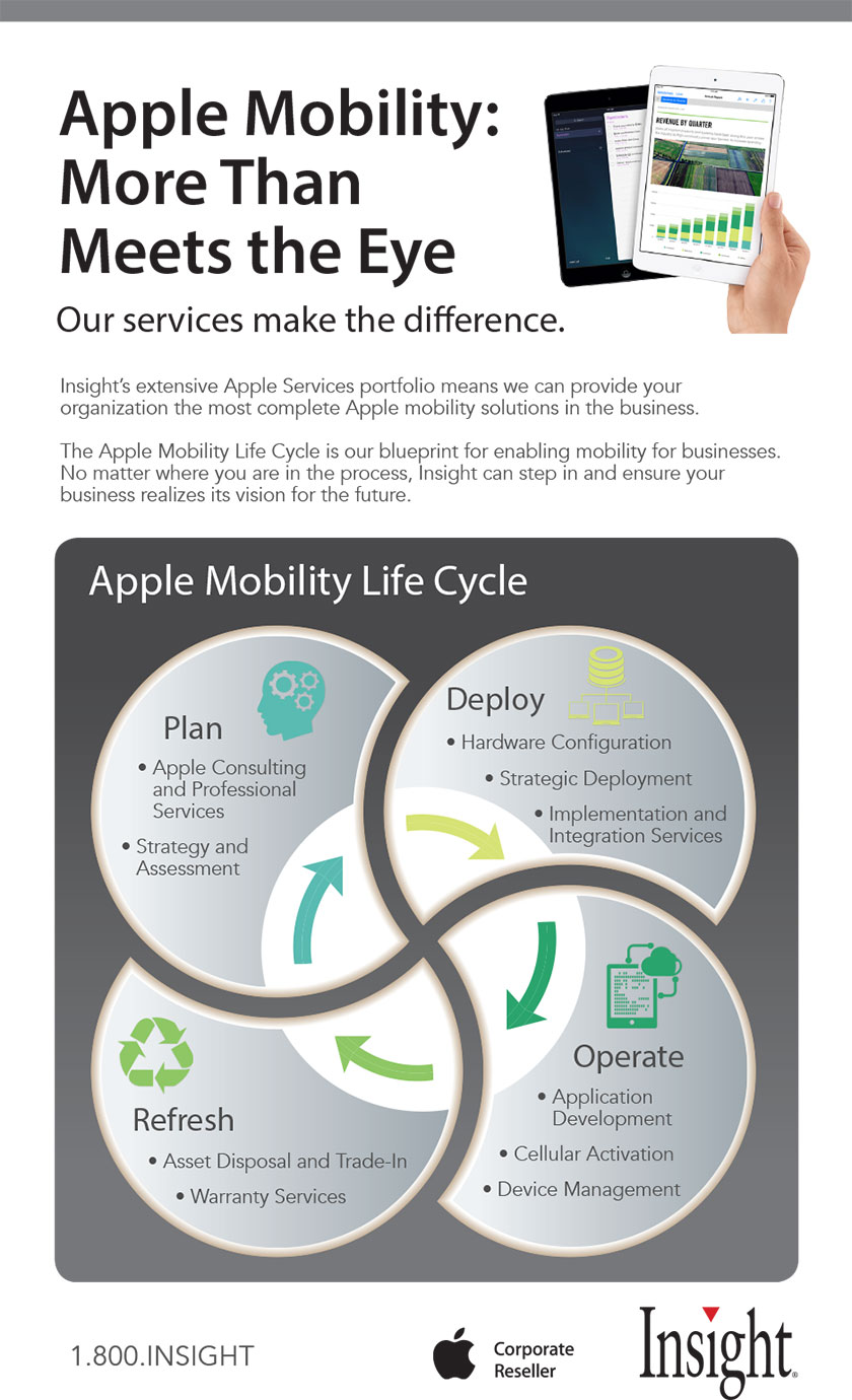 Apple Mobility: More Than Meets the Eye