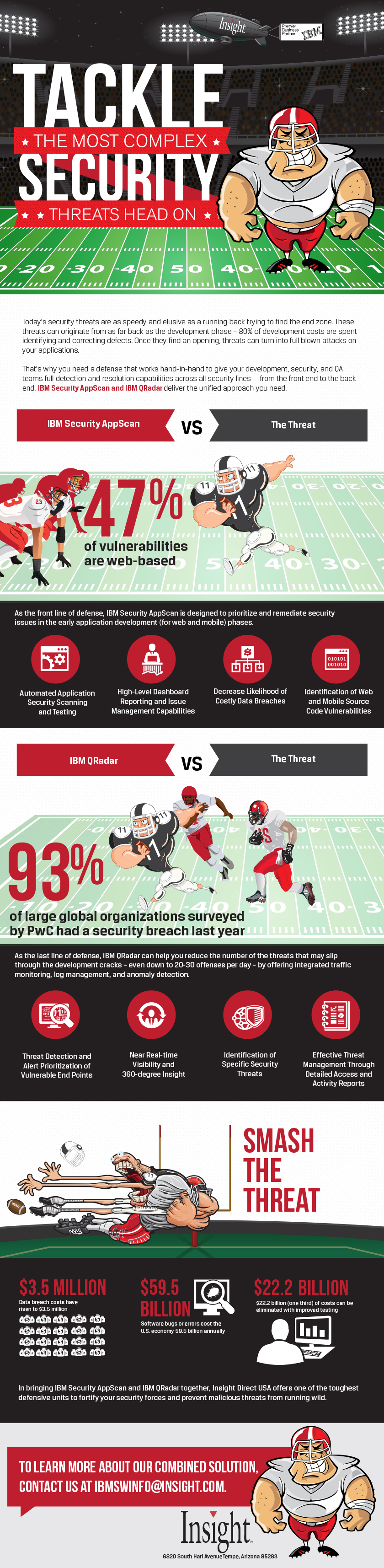 IBM: Tackle the Most Complex Security Threats Head On