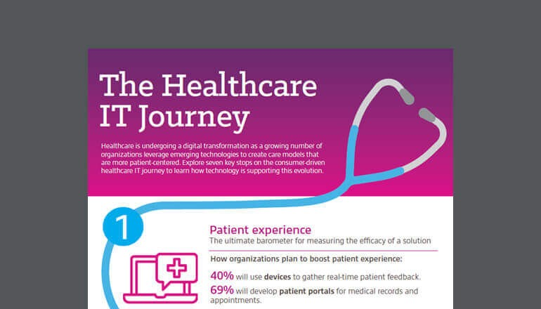 The Healthcare IT Journey Infographic cover