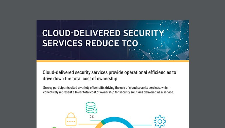 Cloud-Delivered Security Services Reduce TCO infographic