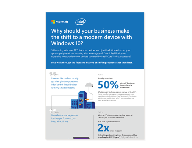 Why Shift to a Modern Device With Windows 10 Infographic cover
