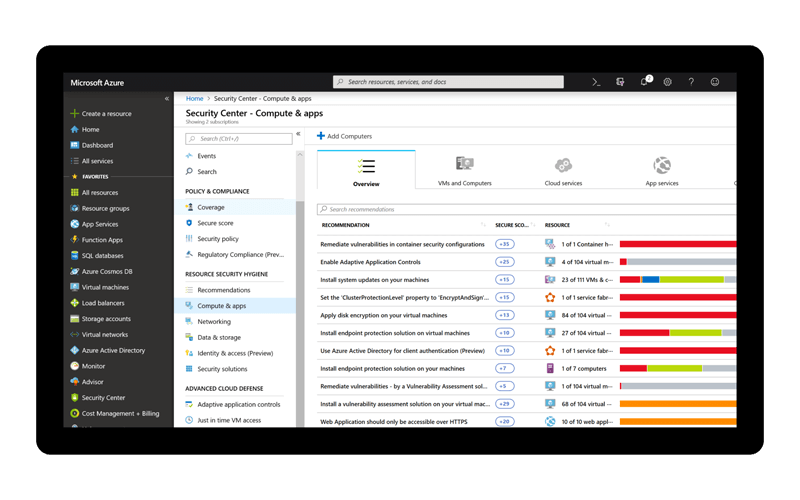 Azure security dashboard screenshot