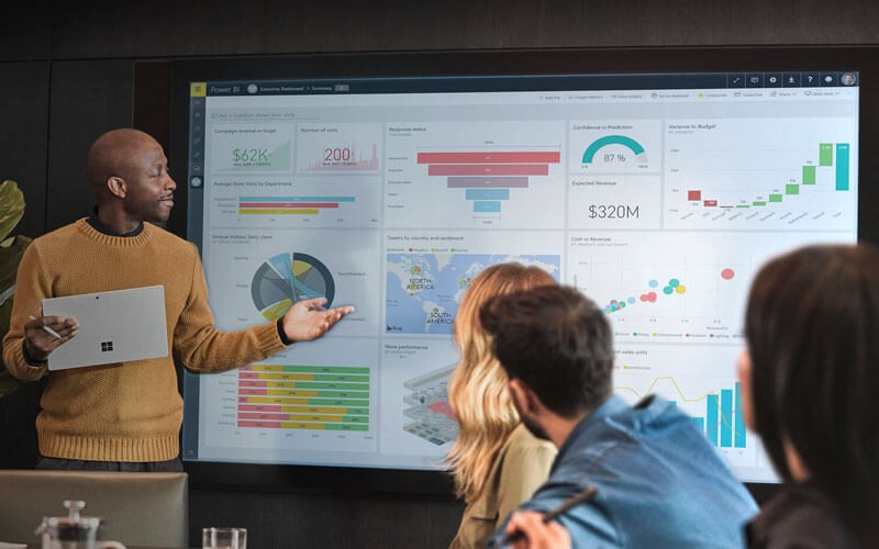 Microsoft Power BI presented in meeting