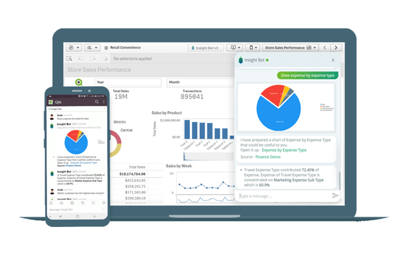 Qlik Sense add-on screenshot